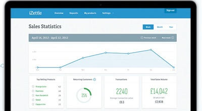 iZettle UK dashboard with sales statistics
