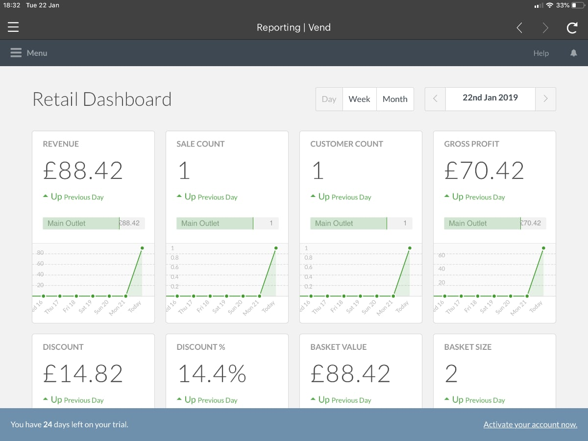 Vend dashboard analytics