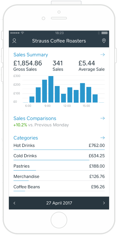 Square Point of Sale UK Review: Best Free POS System in 2019?