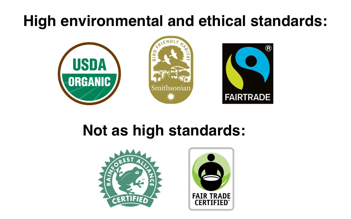 environmental and ethical food certifications