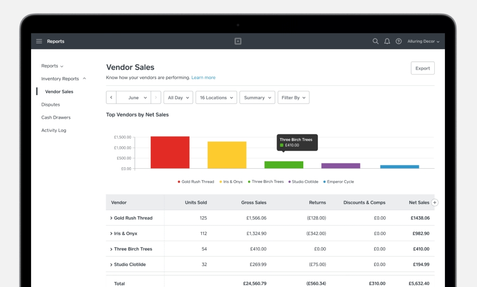 Square for Retail vendor analytics